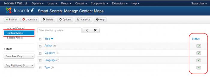 contentmaps